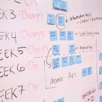 How to Use Data to Develop Your Creative Agency Campaign