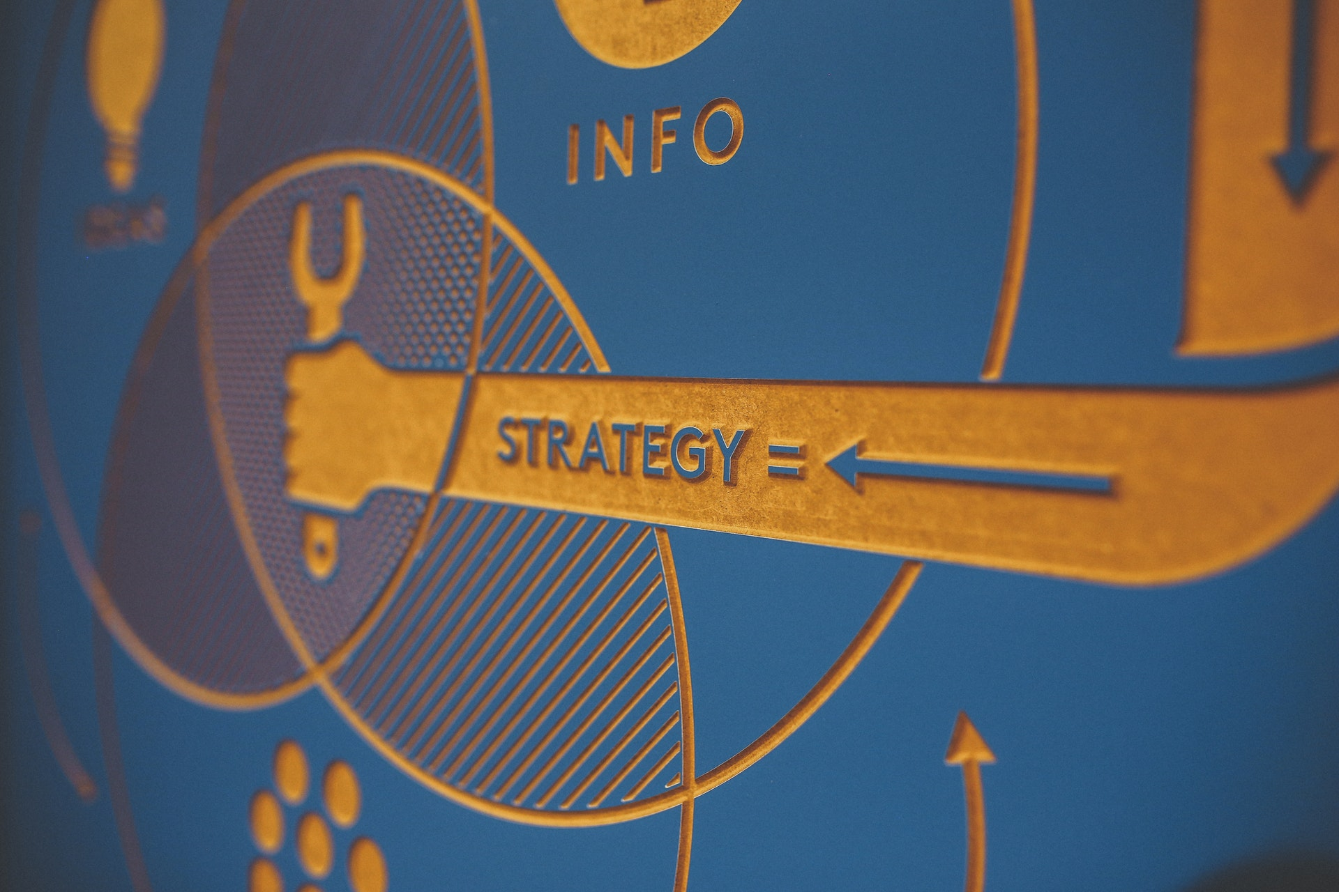 Marketing 101: 5 Ways to Integrate Your Online and Offline Strategies
